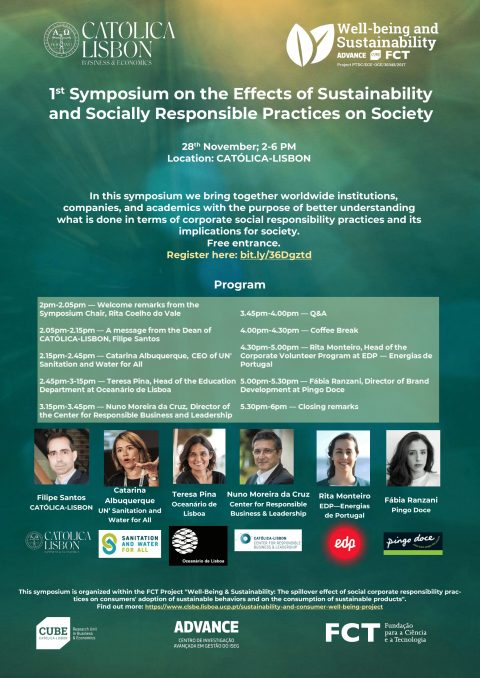 1st Symposium on effects of sustainability and socially responsible practices on society